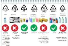 Photo of ام البواقي/ المعهد الوطني المتخصص في التكوين المهني والتمهين ينظم يوما دراسيا حول التلوث البيئي.